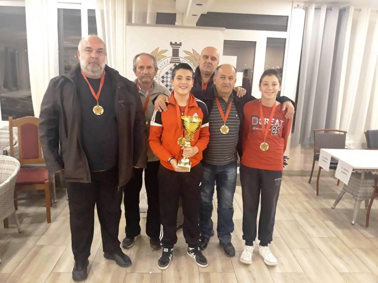 Pobjednici ŠK Herceg Novi